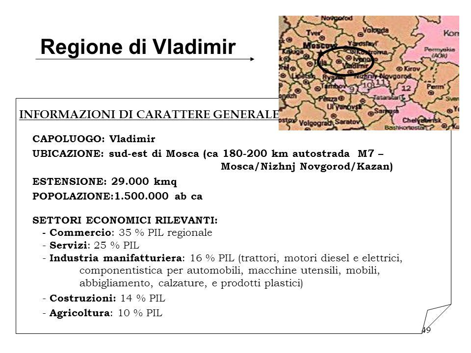 49 Regione di Vladimir CAPOLUOGO: Vladimir UBICAZIONE: sud-est di Mosca (ca 180-200 km autostrada M7 – Mosca/Nizhnj Novgorod/Kazan) ESTENSIONE: 29.000