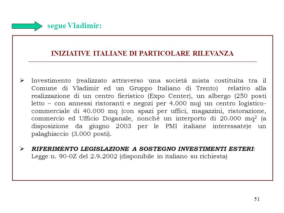 51 INIZIATIVE ITALIANE DI PARTICOLARE RILEVANZA Investimento (realizzato attraverso una società mista costituita tra il Comune di Vladimir ed un Grupp