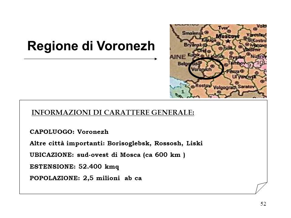 52 CAPOLUOGO: Voronezh Altre città importanti: Borisoglebsk, Rossosh, Liski UBICAZIONE: sud-ovest di Mosca (ca 600 km ) ESTENSIONE: 52.400 kmq POPOLAZ