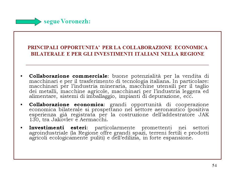 54 PRINCIPALI OPPORTUNITA PER LA COLLABORAZIONE ECONOMICA BILATERALE E PER GLI INVESTIMENTI ITALIANI NELLA REGIONE Collaborazione commerciale : buone