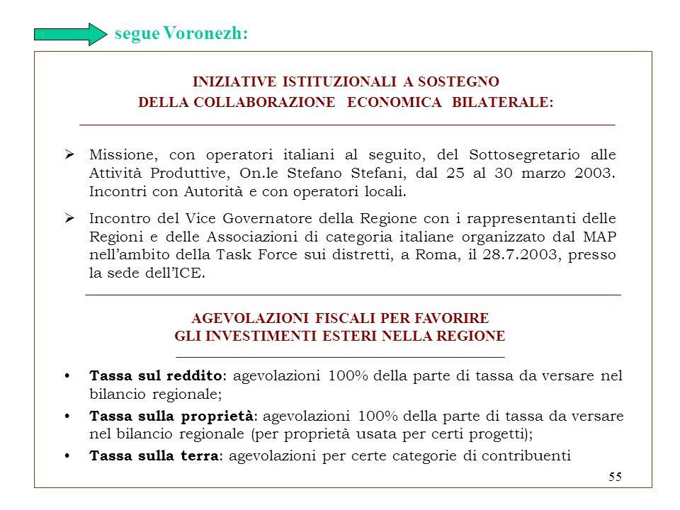 55 INIZIATIVE ISTITUZIONALI A SOSTEGNO DELLA COLLABORAZIONE ECONOMICA BILATERALE: Missione, con operatori italiani al seguito, del Sottosegretario all