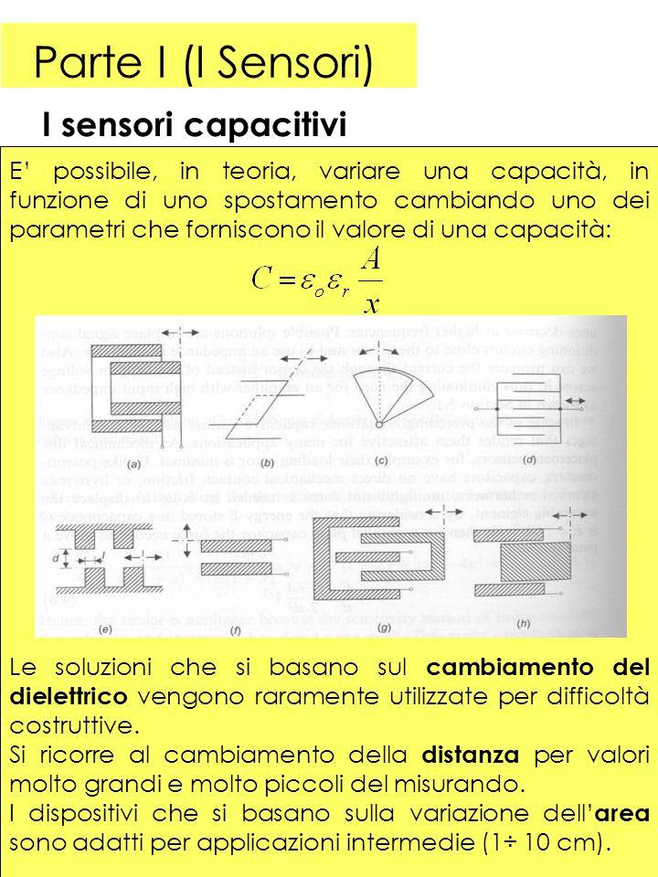Parte I (I Sensori) Nonostante alcuni problemi di tipo elettrico, i sensori capacitivi hanno delle caratteristiche metrologiche che li rendono apprezzabili (basso carico meccanico, semplicità costruttiva, elevata stabilità).