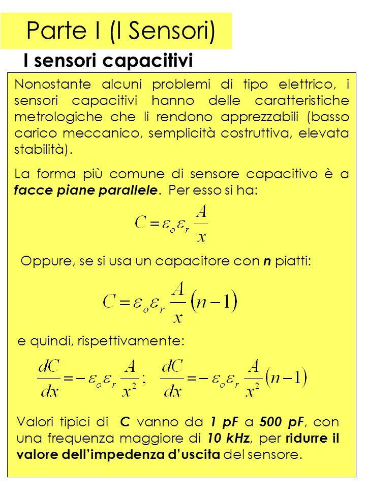 15 Parte I (I Sensori) I sensori piezoelettrici ESEMPIO 1: Per il titanato di piombo si ha: d=-44pC/N; T =600 o ; g=-8(mV/m)/(N/m 2 ); Si vuole calcolare la tensione sviluppata (a circuito aperto) da un carico di 1000 N su un papallelepipedo di 1 cm di lato.