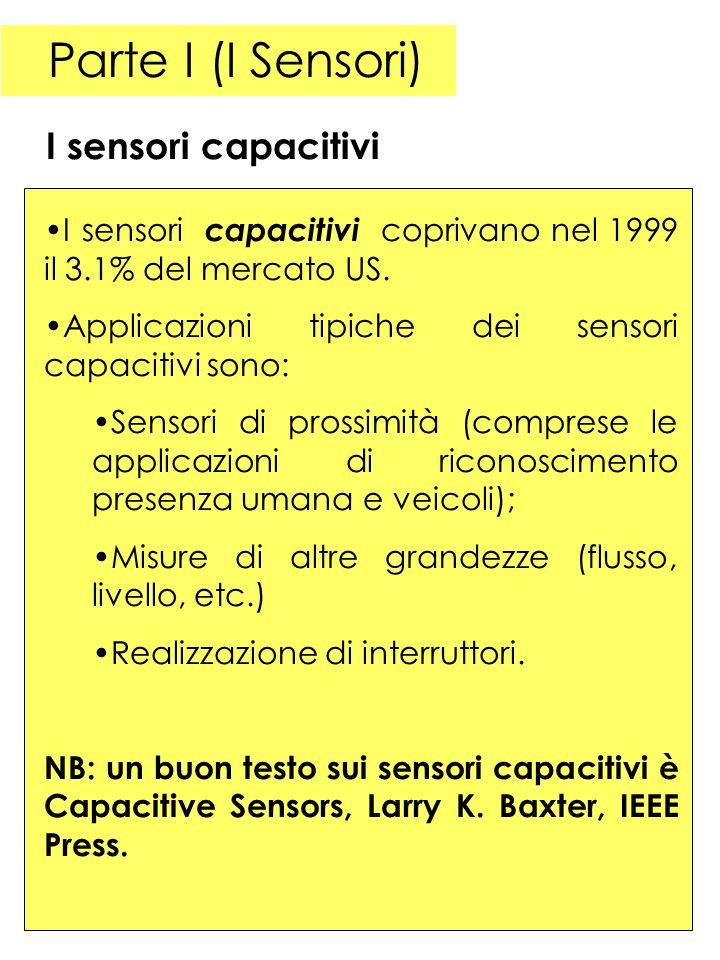 Parte I (I Sensori) I sensori piezoelettrici I sensori piezoelettrici si basano sulla proprietà di alcuni materiali di accumulare cariche alla superficie per effetto di carichi meccanici e viceversa (a differenza dei sensori capacitivi sono dei dispositivi attivi ).