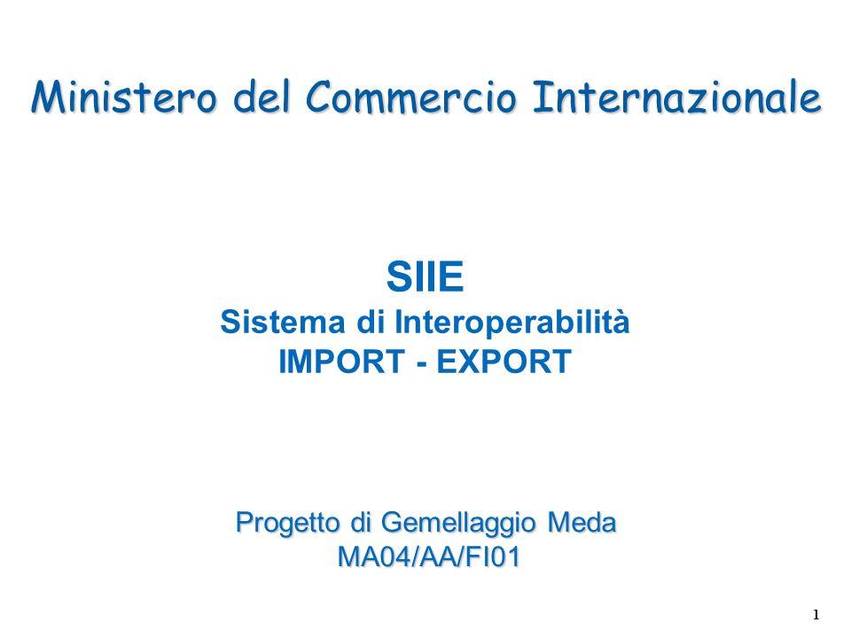 1 SIIE Sistema di Interoperabilità IMPORT - EXPORT Ministero del Commercio Internazionale Progetto di Gemellaggio Meda MA04/AA/FI01 MA04/AA/FI01