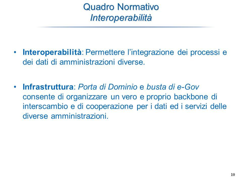 10 Quadro Normativo Interoperabilità Interoperabilità: Permettere lintegrazione dei processi e dei dati di amministrazioni diverse. Infrastruttura: Po