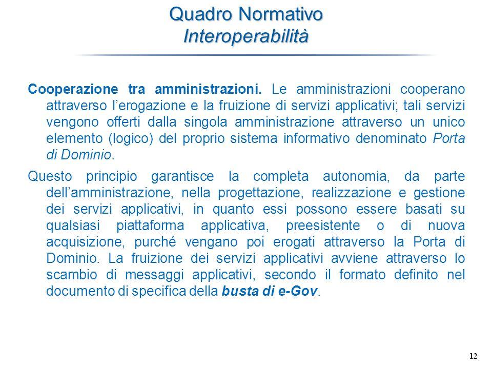 12 Quadro Normativo Interoperabilità Cooperazione tra amministrazioni. Le amministrazioni cooperano attraverso lerogazione e la fruizione di servizi a