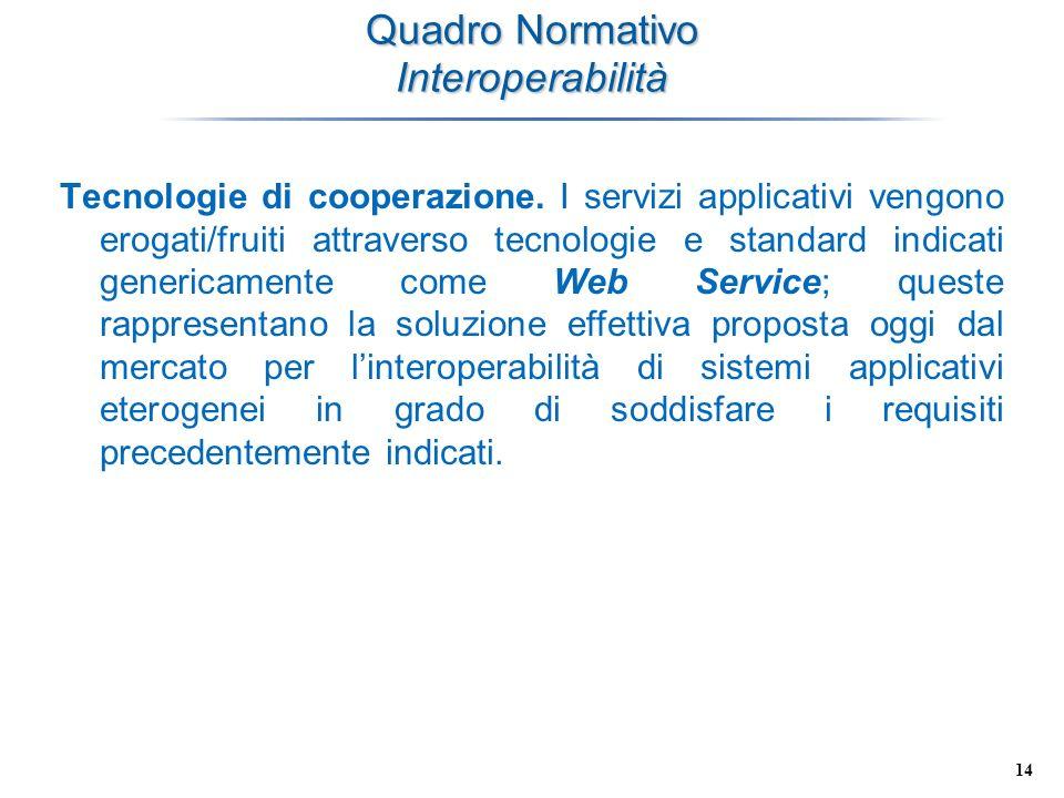 14 Quadro Normativo Interoperabilità Tecnologie di cooperazione. I servizi applicativi vengono erogati/fruiti attraverso tecnologie e standard indicat