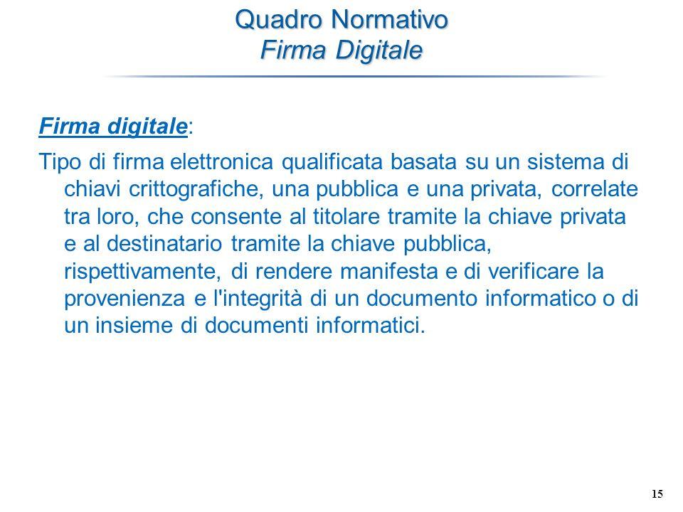 15 Quadro Normativo Firma Digitale Firma digitale: Tipo di firma elettronica qualificata basata su un sistema di chiavi crittografiche, una pubblica e