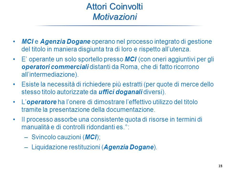 18 Attori Coinvolti Motivazioni MCI e Agenzia Dogane operano nel processo integrato di gestione del titolo in maniera disgiunta tra di loro e rispetto