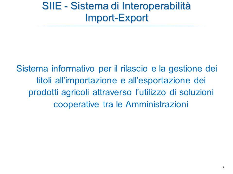 2 Sistema informativo per il rilascio e la gestione dei titoli allimportazione e allesportazione dei prodotti agricoli attraverso lutilizzo di soluzio
