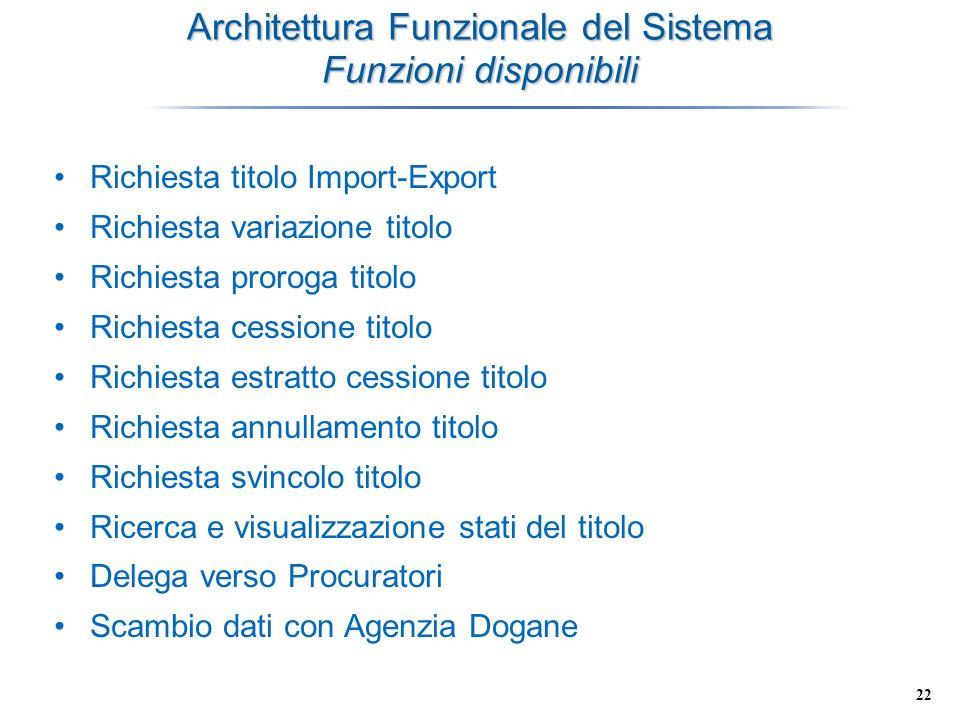 22 Architettura Funzionale del Sistema Funzioni disponibili Richiesta titolo Import-Export Richiesta variazione titolo Richiesta proroga titolo Richie