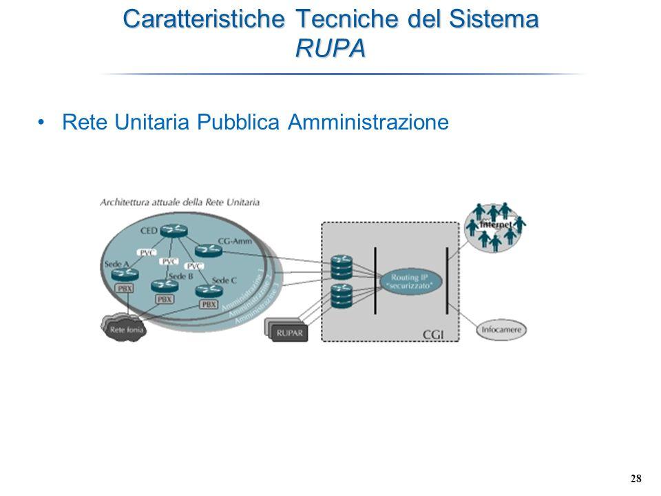 28 Caratteristiche Tecniche del Sistema RUPA Rete Unitaria Pubblica Amministrazione