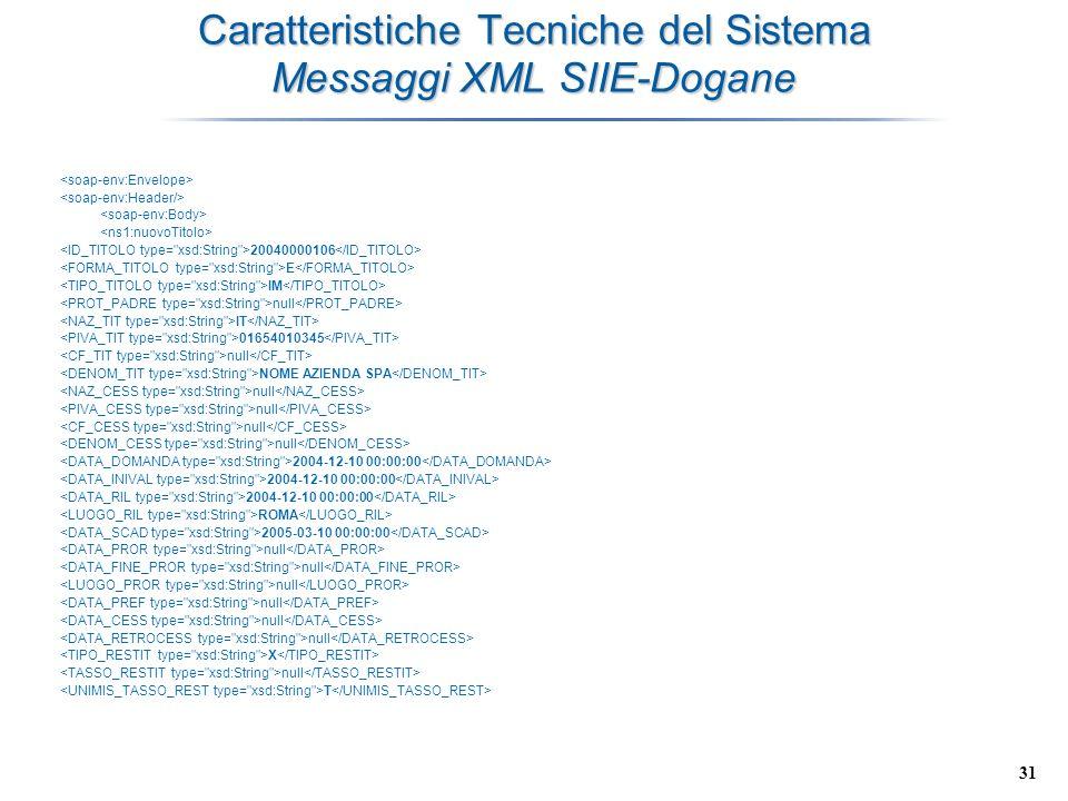 31 Caratteristiche Tecniche del Sistema Messaggi XML SIIE-Dogane 20040000106 E IM null IT 01654010345 null NOME AZIENDA SPA null 2004-12-10 00:00:00 R
