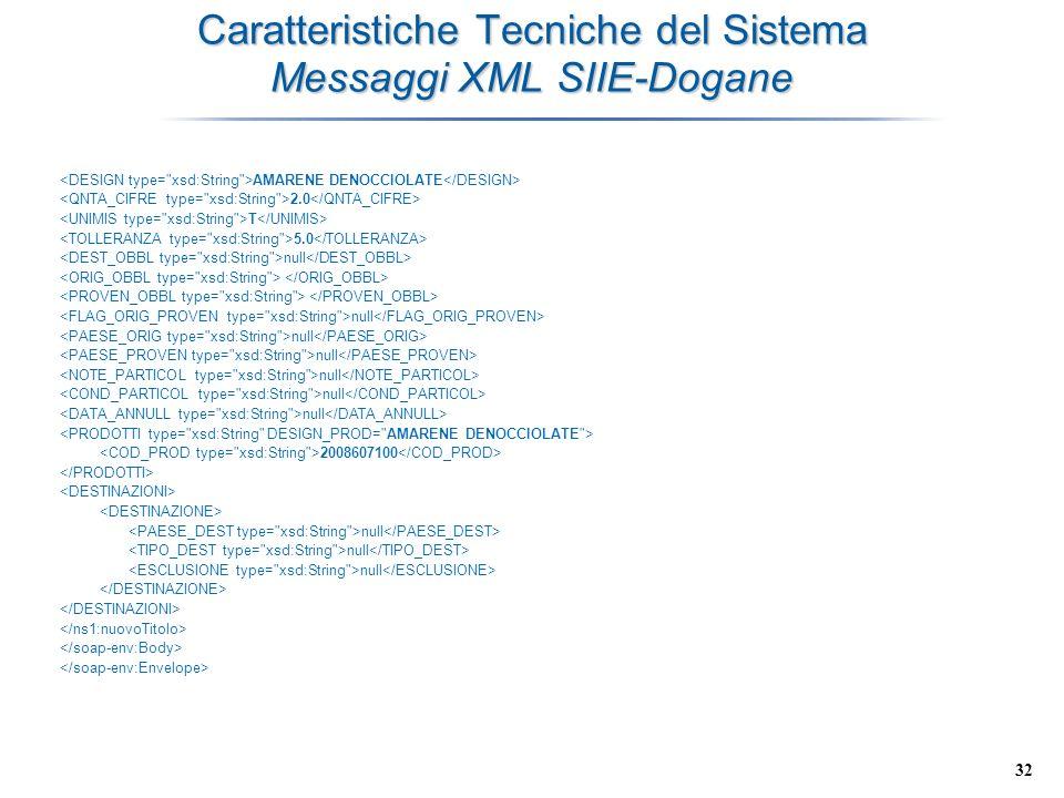 32 Caratteristiche Tecniche del Sistema Messaggi XML SIIE-Dogane AMARENE DENOCCIOLATE 2.0 T 5.0 null null 2008607100 null