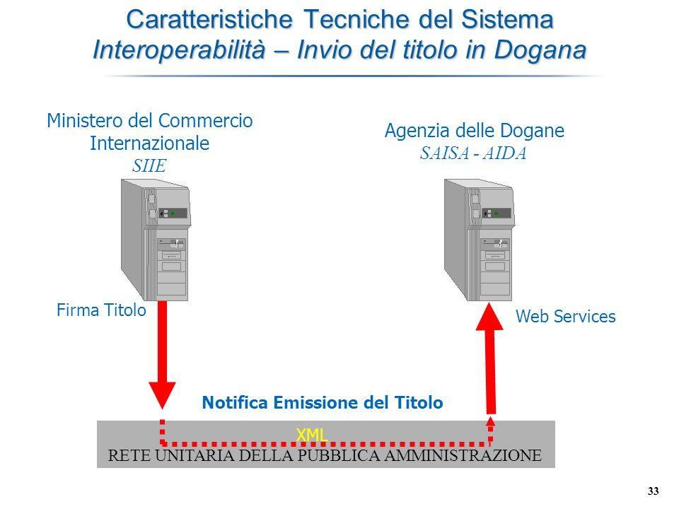 33 Caratteristiche Tecniche del Sistema Interoperabilità – Invio del titolo in Dogana RETE UNITARIA DELLA PUBBLICA AMMINISTRAZIONE Ministero del Comme