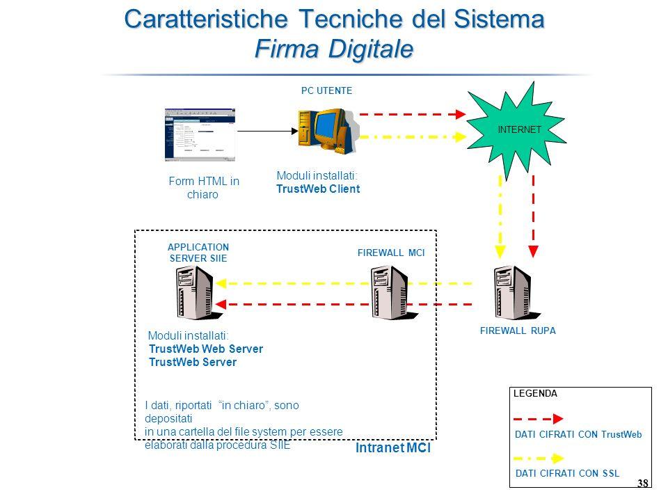 38 Caratteristiche Tecniche del Sistema Firma Digitale Form HTML in chiaro Moduli installati: TrustWeb Client INTERNET FIREWALL MCI PC UTENTE FIREWALL