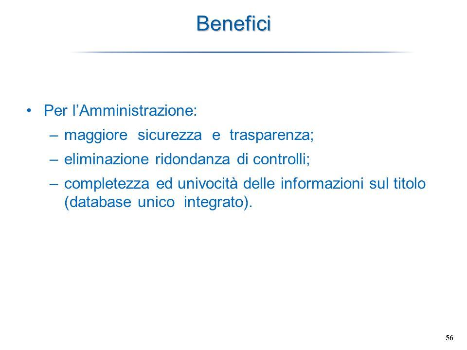 56 Benefici Per lAmministrazione: –maggiore sicurezza e trasparenza; –eliminazione ridondanza di controlli; –completezza ed univocità delle informazio