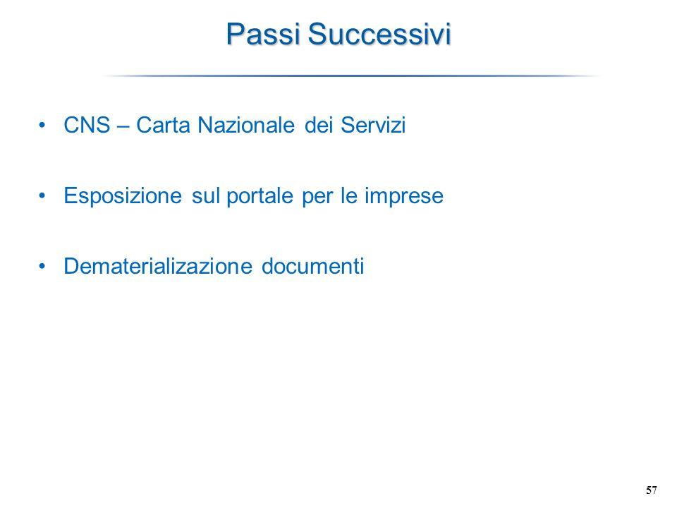 57 Passi Successivi CNS – Carta Nazionale dei Servizi Esposizione sul portale per le imprese Dematerializazione documenti