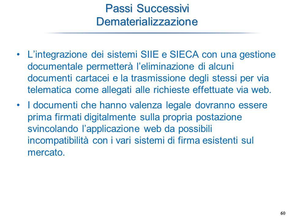60 Passi Successivi Dematerializzazione Lintegrazione dei sistemi SIIE e SIECA con una gestione documentale permetterà leliminazione di alcuni documen