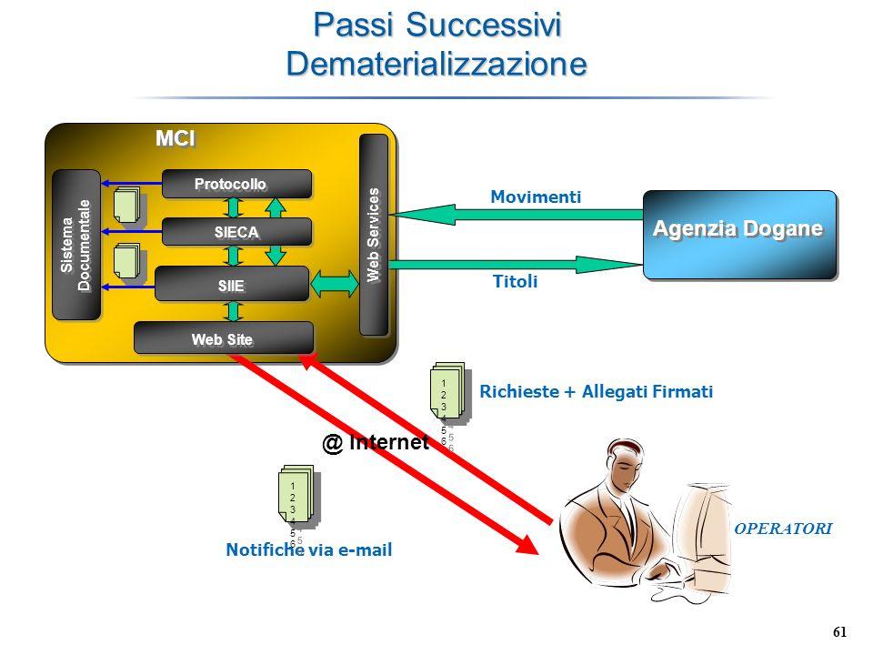 61 Passi Successivi Dematerializzazione MCI @ Internet Richieste + Allegati Firmati Notifiche via e-mail OPERATORI SIIE Web Site Titoli Web Services S