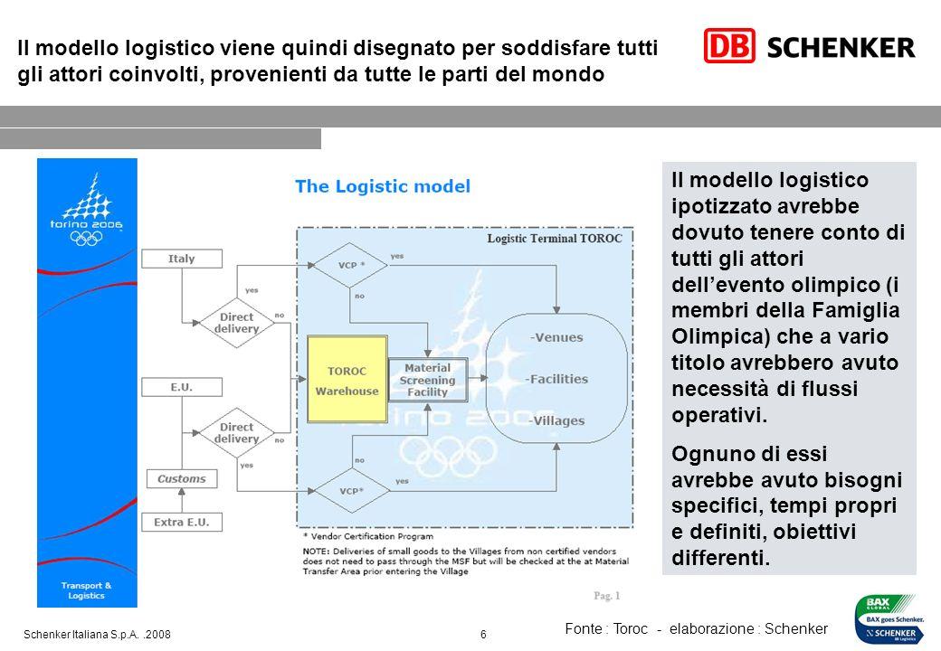Schenker Italiana S.p.A..2008 7 I volumi da gestire, il n.