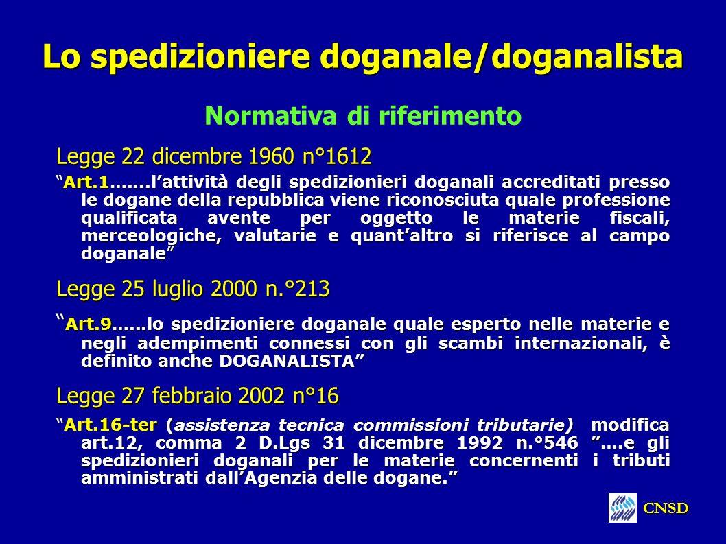 Lo spedizioniere doganale/doganalista Normativa di riferimento Legge 22 dicembre 1960 n°1612 Art.1…....lattività degli spedizionieri doganali accredit