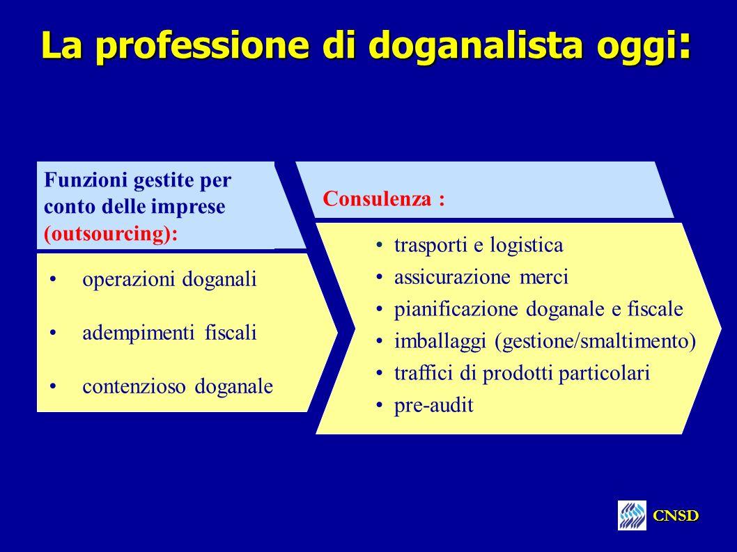 La professione di doganalista oggi : Funzioni gestite per conto delle imprese (outsourcing): Consulenza : operazioni doganali adempimenti fiscali cont