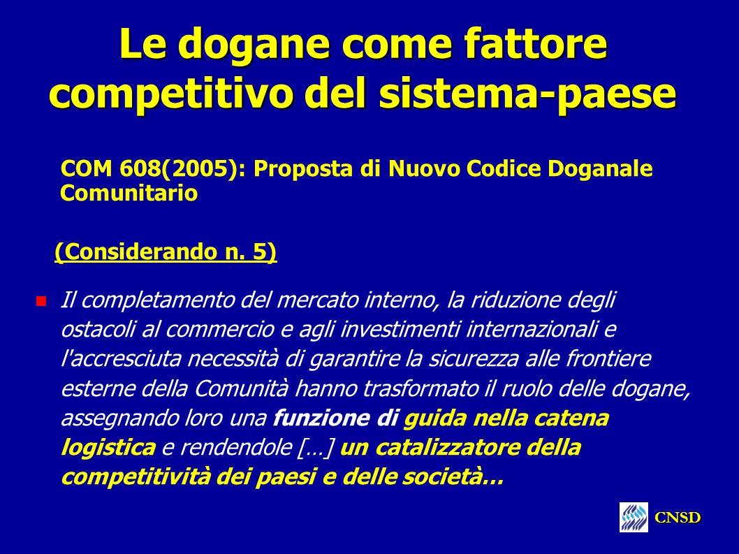 Le dogane come fattore competitivo del sistema-paese COM 608(2005): Proposta di Nuovo Codice Doganale Comunitario (Considerando n. 5) Il completamento