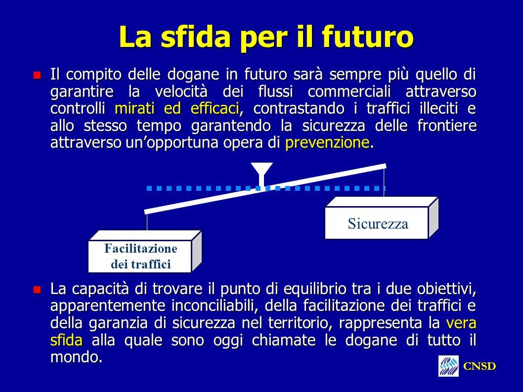 La sfida per il futuro Il compito delle dogane in futuro sarà sempre più quello di garantire la velocità dei flussi commerciali attraverso controlli m