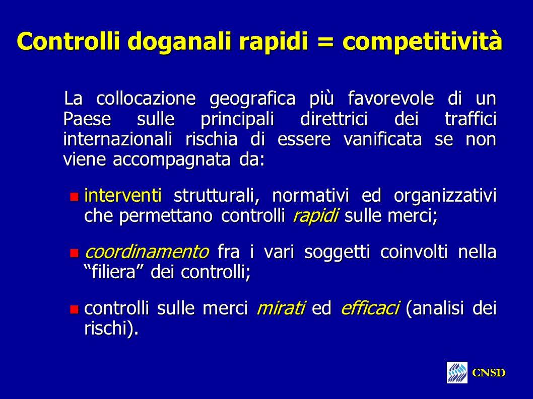 Controlli doganali rapidi = competitività La collocazione geografica più favorevole di un Paese sulle principali direttrici dei traffici internazional