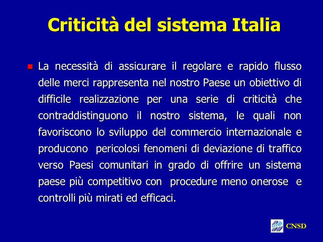 Criticità del sistema Italia La necessità di assicurare il regolare e rapido flusso delle merci rappresenta nel nostro Paese un obiettivo di difficile