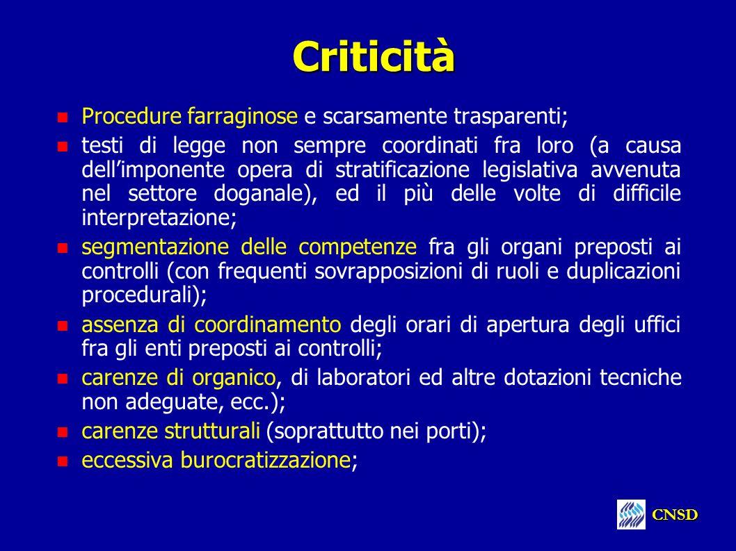 Criticità Procedure farraginose e scarsamente trasparenti; testi di legge non sempre coordinati fra loro (a causa dellimponente opera di stratificazio