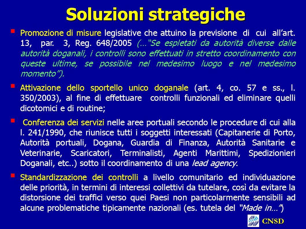 Soluzioni strategiche Promozione di misure legislative che attuino la previsione di cui allart. 13, par. 3, Reg. 648/2005 (…Se espletati da autorità d