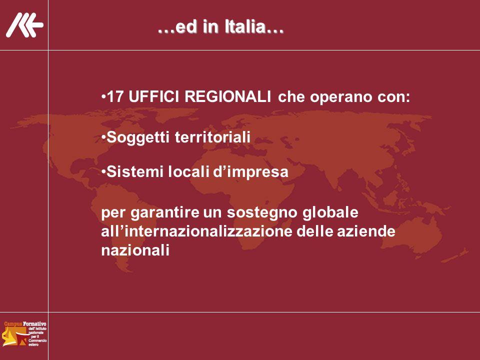 …ed in Italia… 17 UFFICI REGIONALI che operano con: Soggetti territoriali Sistemi locali dimpresa per garantire un sostegno globale allinternazionalizzazione delle aziende nazionali