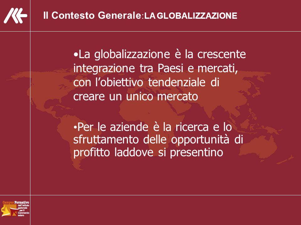 Il Contesto Generale : LA GLOBALIZZAZIONE La globalizzazione è la crescente integrazione tra Paesi e mercati, con lobiettivo tendenziale di creare un unico mercato Per le aziende è la ricerca e lo sfruttamento delle opportunità di profitto laddove si presentino