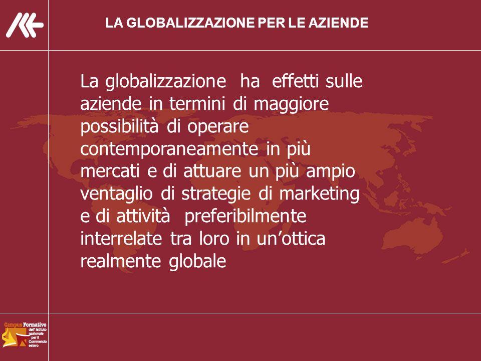 LA GLOBALIZZAZIONE PER LE AZIENDE La globalizzazione ha effetti sulle aziende in termini di maggiore possibilità di operare contemporaneamente in più mercati e di attuare un più ampio ventaglio di strategie di marketing e di attività preferibilmente interrelate tra loro in unottica realmente globale