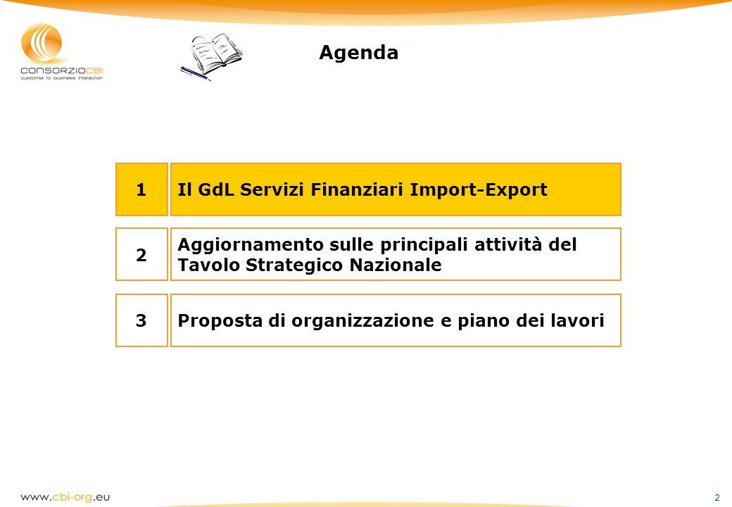 2 Agenda 1Il GdL Servizi Finanziari Import-Export 2 Aggiornamento sulle principali attività del Tavolo Strategico Nazionale 3Proposta di organizzazion