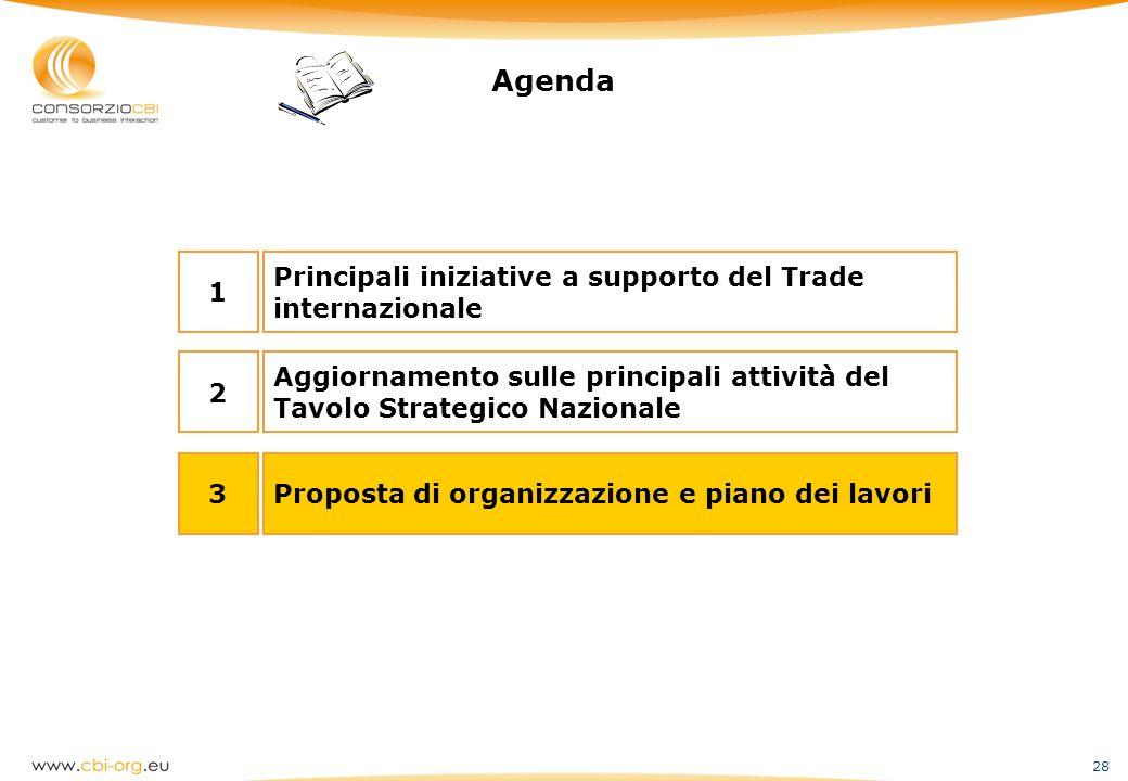 28 Agenda 1 Principali iniziative a supporto del Trade internazionale 2 Aggiornamento sulle principali attività del Tavolo Strategico Nazionale 3Propo