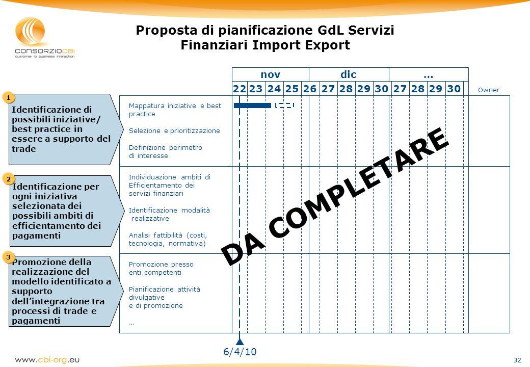 32 Proposta di pianificazione GdL Servizi Finanziari Import Export 30292827302928272625242322 …dicnov Analisi fattibilità (costi, tecnologia, normativ