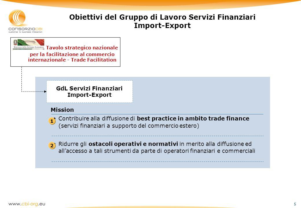 5 Obiettivi del Gruppo di Lavoro Servizi Finanziari Import-Export GdL Servizi Finanziari Import-Export Mission per la facilitazione al commercio inter
