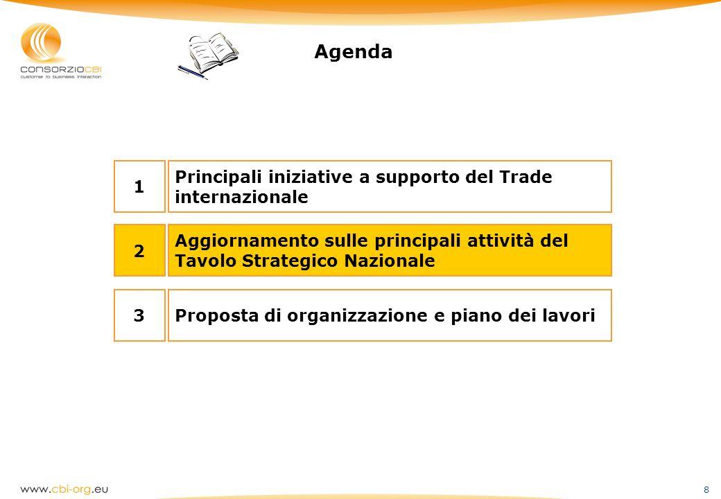 8 Agenda 1 Principali iniziative a supporto del Trade internazionale 2 Aggiornamento sulle principali attività del Tavolo Strategico Nazionale 3Propos