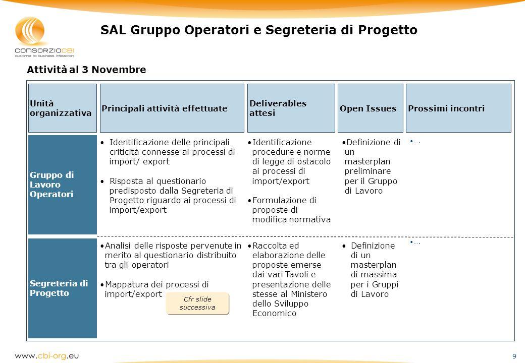 9 SAL Gruppo Operatori e Segreteria di Progetto Attività al 3 Novembre Unità organizzativa Principali attività effettuate Deliverables attesi Open Iss