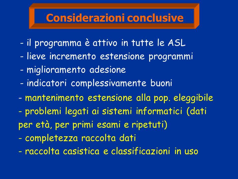 - il programma è attivo in tutte le ASL - lieve incremento estensione programmi - miglioramento adesione - indicatori complessivamente buoni - mantenimento estensione alla pop.