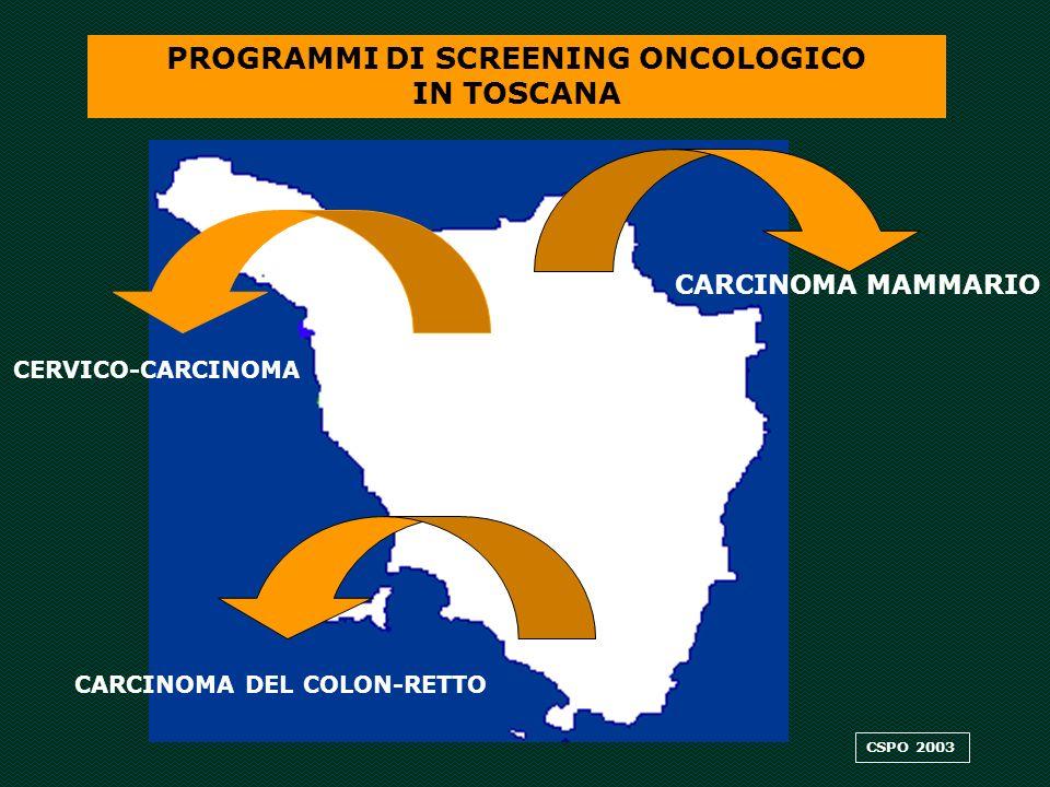 CERVICO-CARCINOMA CARCINOMA MAMMARIO PROGRAMMI DI SCREENING ONCOLOGICO IN TOSCANA CARCINOMA DEL COLON-RETTO CSPO 2003