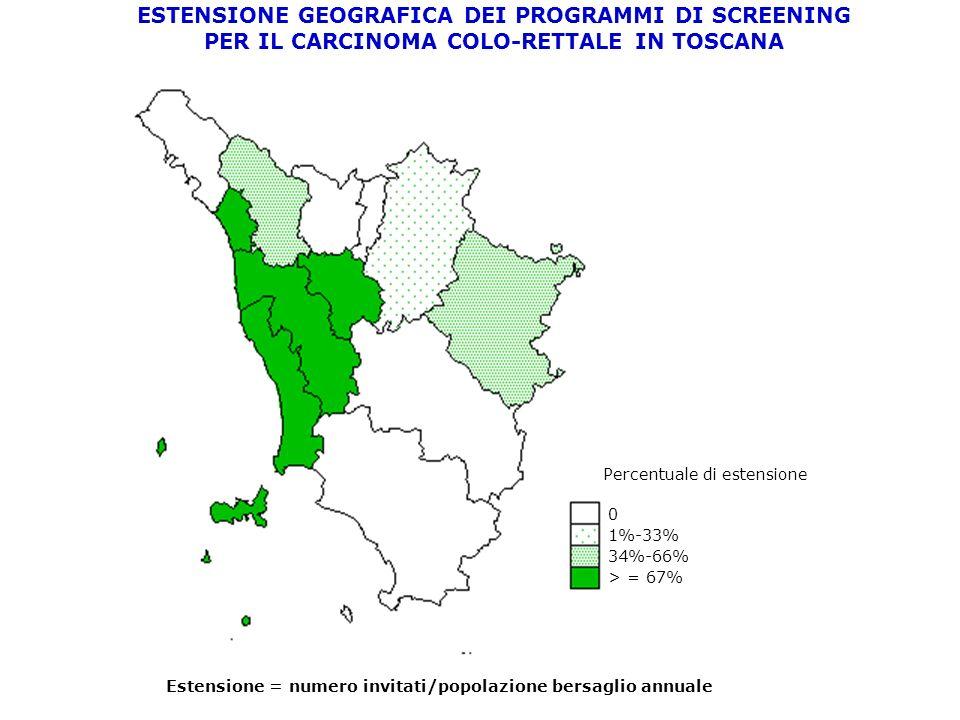 Screening del carcinoma colorettale ESTENSIONE GEOGRAFICA – ANNO 2002 CSPO 2003