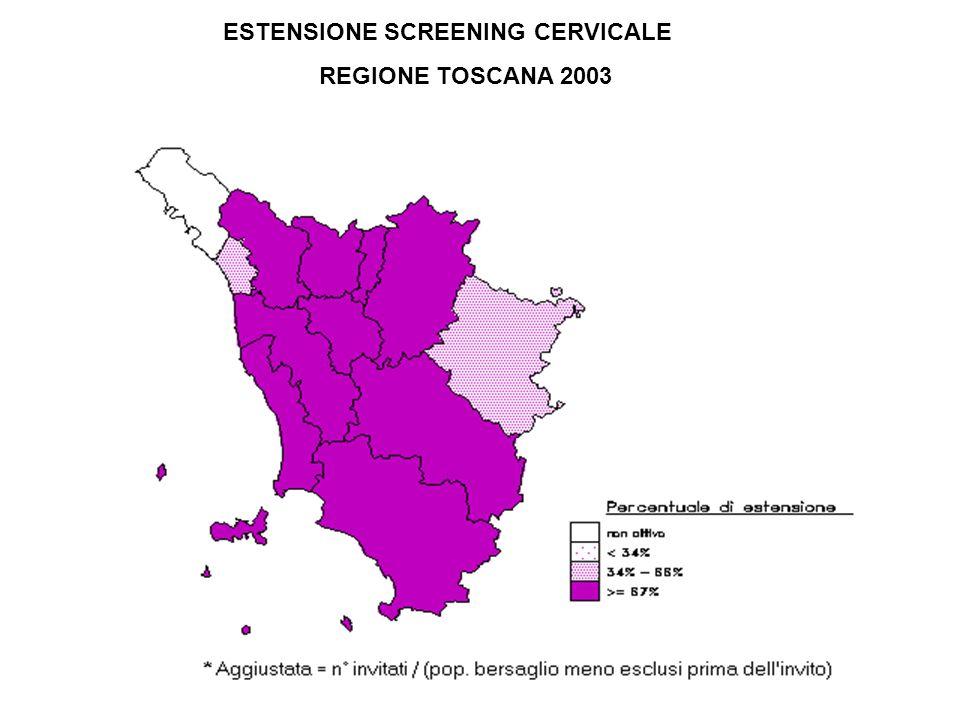 Lo screening Cervicale- Adesione anno 2003 corretta per esclusioni dopo linvito e inviti inesitati