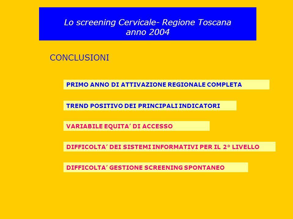 CONCLUSIONI Lo screening Cervicale- Regione Toscana anno 2004 TREND POSITIVO DEI PRINCIPALI INDICATORI PRIMO ANNO DI ATTIVAZIONE REGIONALE COMPLETA DIFFICOLTA GESTIONE SCREENING SPONTANEO VARIABILE EQUITA DI ACCESSO DIFFICOLTA DEI SISTEMI INFORMATIVI PER IL 2° LIVELLO