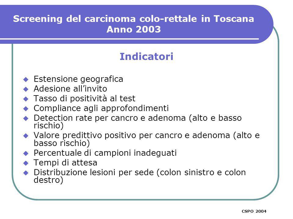 Screening del carcinoma colorettale in Toscana Valore Predittivo Positivo del test ANNO 2003 * primi esami + successivi CSPO 2003 % CSPO 2004