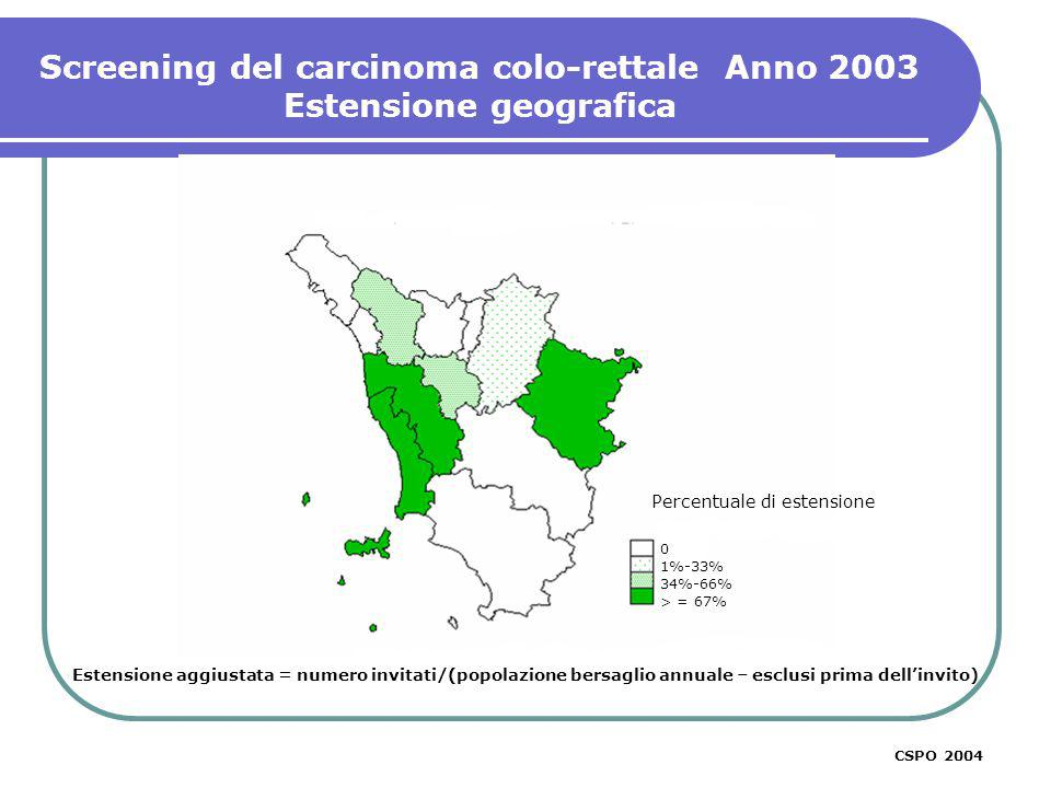Estensione aggiustata = numero invitati/(popolazione bersaglio annuale – esclusi prima dellinvito) Screening del carcinoma colo-rettale Anno 2003 Este